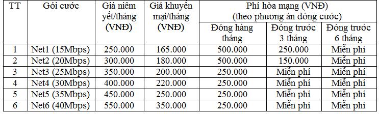Giá cước lắp mạng Wifi tại Hà Nam 2018, mạng Viettel