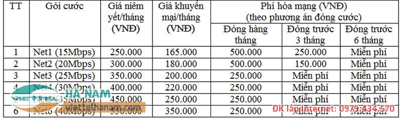 Giá cước lắp mạng Viettel Đồng Văn tháng 1/2019